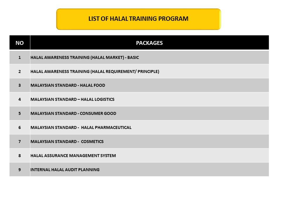 Halal 3