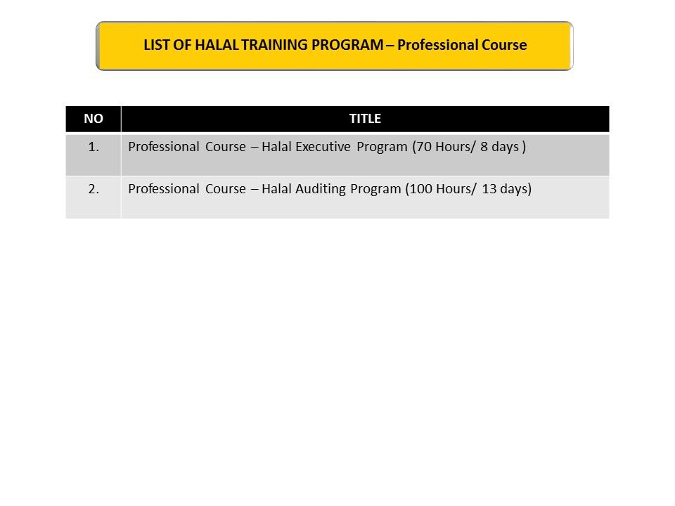 Halal 4